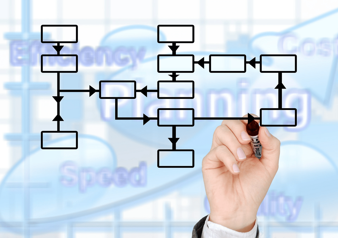 社内の散逸するデータの整理
